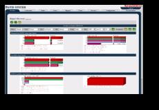 System David - system zarządzania siecią komputerową: główny widok aplikacji Przeglądarki Raportów