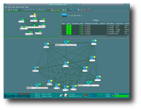 David system - the network management system: A main view of xdnmm graphic application